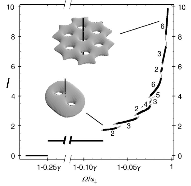 Dimensionless angular momentum