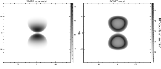 Projected emission from four emissivity distributions to illustrate the qualitative features of each.