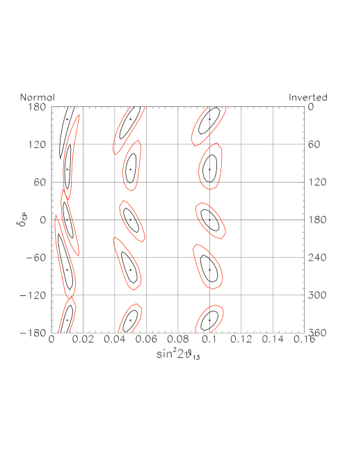 One (inner contour) and two (outer contour)