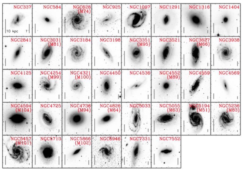 Digitized sky survey (DSS) images of the 38 galaxies in our sample. All images have square dimensions with the length of each side being equal to the 1.1 times the total