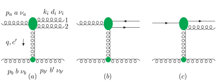 Amplitudes for the production of three partons, with partons