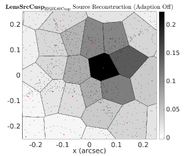 An illustration of source surface-brightness adaption (see section