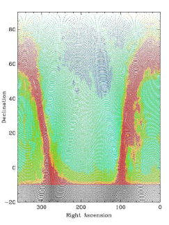(Left) Corrected visibility plotted using equatorial coordinates. Colors are the same as those in Figure