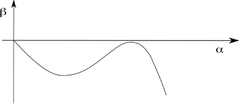 Top Left Panel: QCD-like behavior of the coupling constant as function of the momentum (Running). Top Right Panel: Walking-like behavior of the coupling constant as function of the momentum (Walking). Bottom Right Panel: Cartoon of the beta function associated to a generic walking theory.