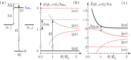 Design of the step-like potential of Fig.