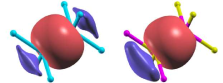 (Color online) MLWFs constructed from the four valence bands of Si (left) and GaAs (right; Ga at upper right, As at lower left), having the character of