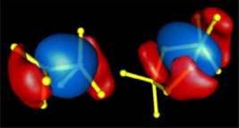 (Color online) MLWFs in amorphous Si, either around distorted but fourfold coordinated atoms, or in the presence of a fivefold defect. Adapted from
