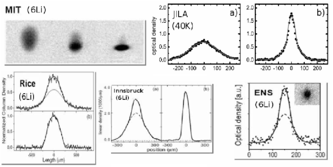 Gallery of molecular BEC experiments. Bimodal spatial distributions were observed for expanding gases at JILA (Greiner, Regal and Jin, 2003) with