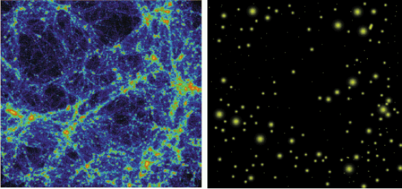 The complex distribution of dark matter (a) found in numerical simulations can be easily replaced with a distribution of dark matter halos (b) with the mass function following that found in simulations and with a profile for dark matter within halos.