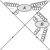 General form of a reducible diagram, involving subdiagrams connected to the same parton line.