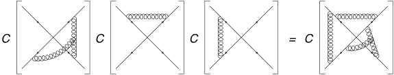 Example of a product of colour factors of three diagrams.
