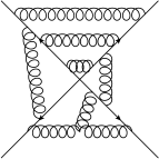 Example diagram which survives in the planar limit. Gluons can only connect adjacent parton legs.