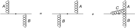 Graphical representation of the commutation property of gluons on parton line