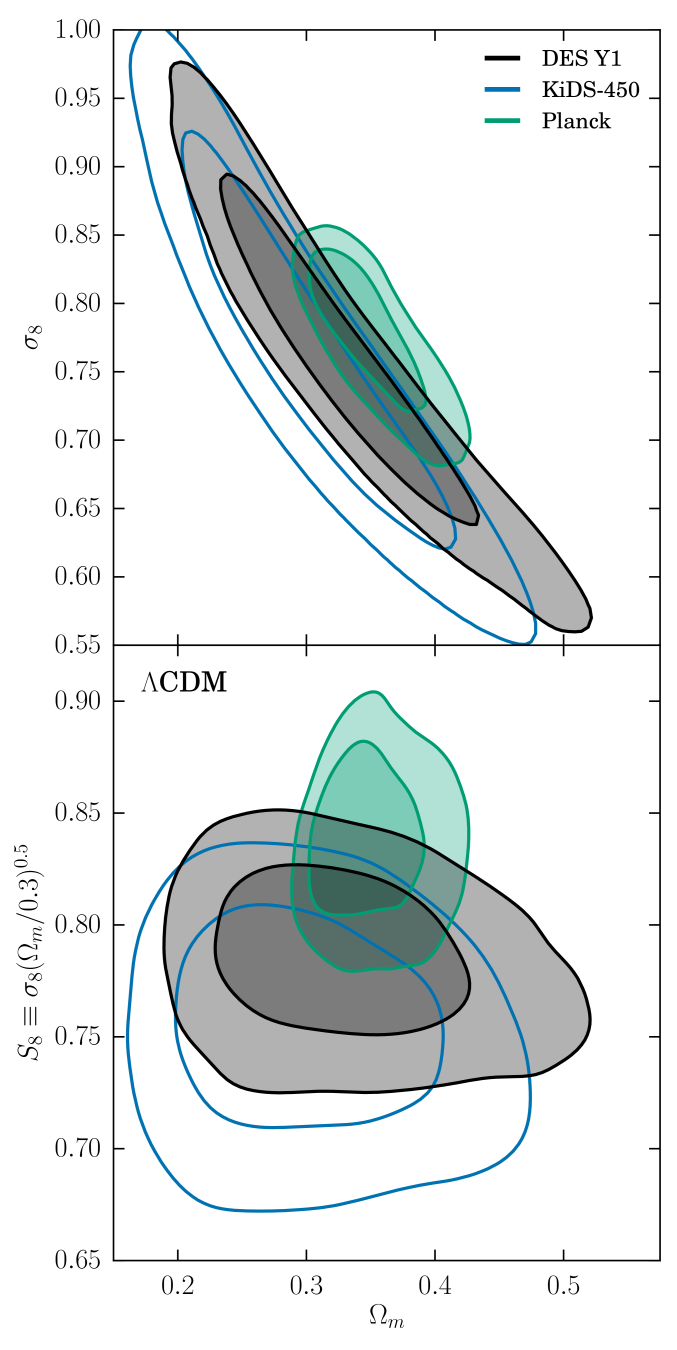 Fiducial constraints on the clustering amplitude