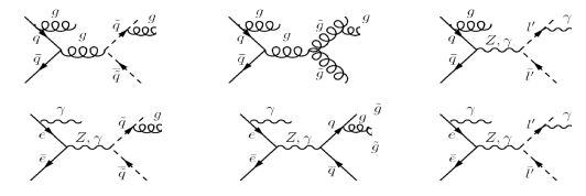 Top: examples of production of squarks (top left), gluinos (top center) and heavy leptons (top right) in hadron-hadron colliders. Bottom: examples of production of squarks (bottom left), gluinos (bottom center) and heavy leptons (bottom right) in