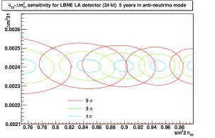 Same plots as Fig.