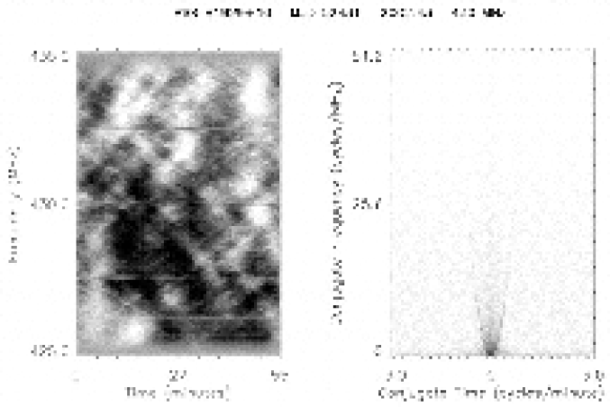 Dynamic spectrum of pulsar PSR B1929+10 (