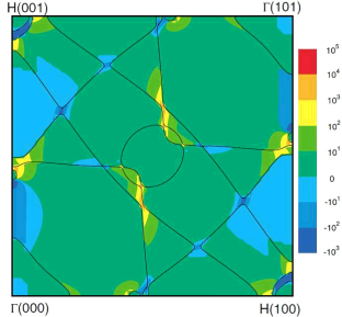 First-principles calculation of the FS in the (010) plane (solid lines) and the Berry curvature in atomic units (color map). [From Ref.