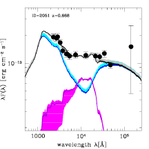 Examples of SED decompositions for unobscured AGN (upper panels) and obscured ones (bottom panels). Black circles are rest-frame fluxes corresponding to the observed bands used to constrain the SED. Purple and blue lines correspond to the galaxy and the AGN template found as best-fit solution through the