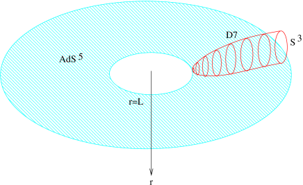 Gravity dual in presence of a fundamental hypermultiplet with finite mass