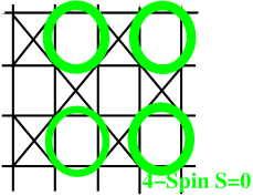 Left: the checkerboard lattice. The spins sit at the vertices shown by bullets, all couplings are identical,