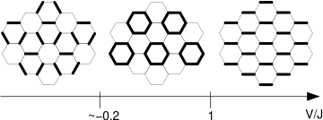 Phase diagram of the hexagonal QDM obtained by Moessner