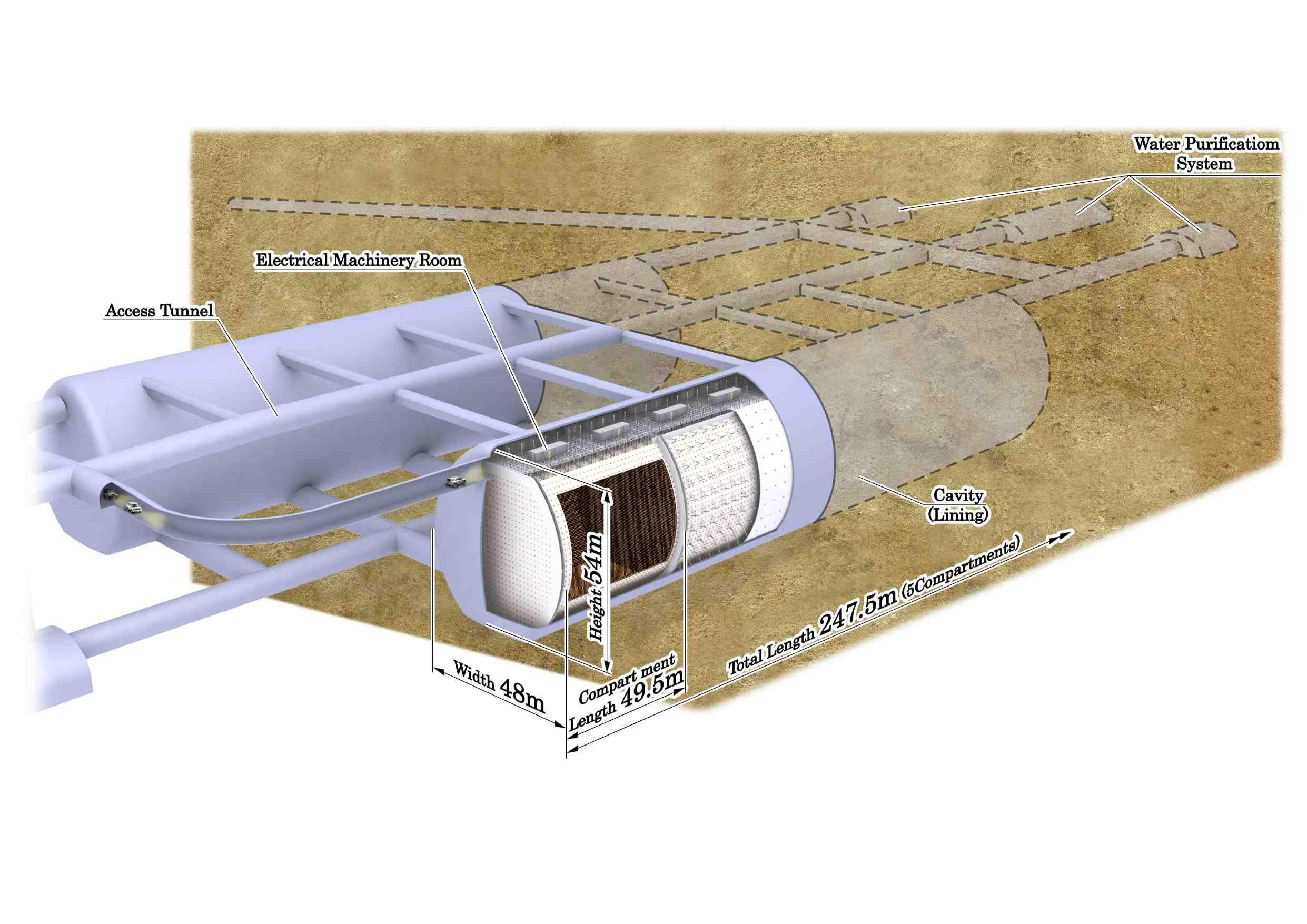 Schematic view of the Hyper-Kamiokande detector.