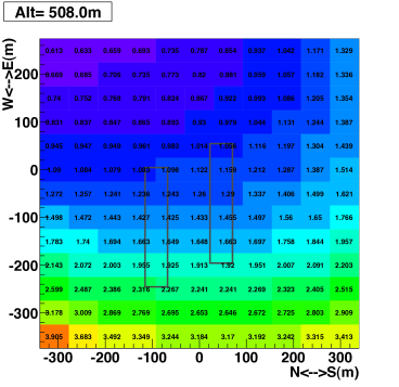 Muon flux calculated by MC simulation around the Hyper-K candidate location at Lat.