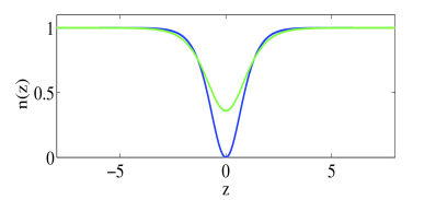 (color online) Examples of the density (top panel) and phase (bottom panel) of a black (blue line) and a gray (green line) soliton on top of a background with density