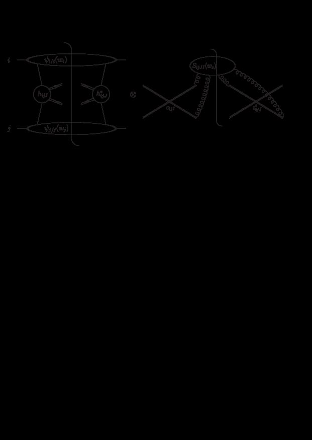 Refactorized form of heavy quark partonic cross section near threshold.