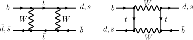 "Feynman ""box"" diagrams for"