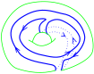 Direct surfaces constructed from the vacuum diagram in (a) Fig.