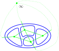 Dual surface constructed from the vacuum diagram in Fig.