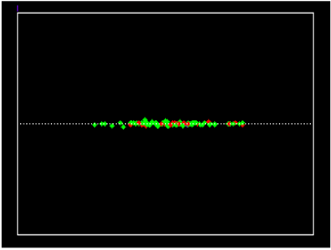 A simulation following the motion of 100 pulsars in a model gravitational potential of our Galaxy for 200Myr. The view is edge-on, i.e.the horizontal axis represents the Galactic plane (30kpc across) while the vertical axis represents
