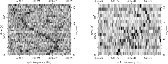 Dynamic power spectra showing two recent pulsar discoveries in the globular cluster M62 showing fluctuation frequency as a function of time. Figure provided by Adam Chandler.
