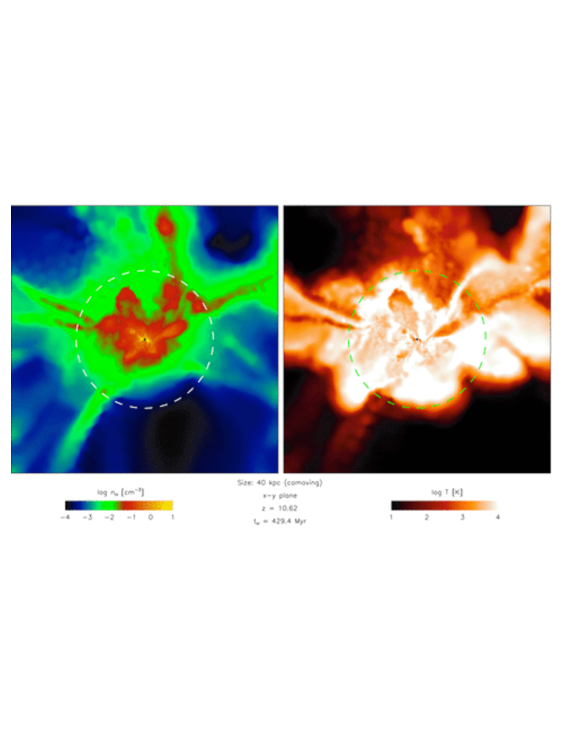 Turbulent collapse into the first galaxy. Shown is the hydrogen number density (