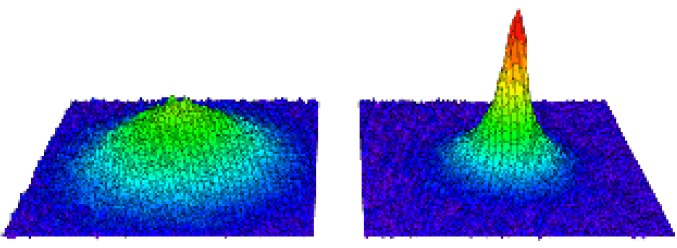 (Colour in online edition) Density distributions of dilute thermal (left image) and partially Bose-Einstein condensed (right image) gases of