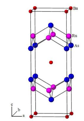 (Color online) Crystal structure of BaRu