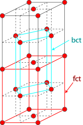 (Color online) Reduction of a face-centered-tetragonal (fct) reciprocal lattice (red outlined unit cell) to a smaller body-centered-tetragonal (bct) reciprocal Bravais lattice (blue outlined unit cell). The filled red circles are the reciprical lattice points.