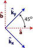 (Color online) Relationship of the conventional direct lattice unit vectors