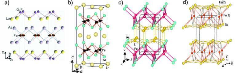 (Color online) Comparison of the crystal structures of (a) LaFeAsO