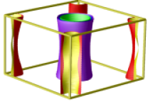 (Color online) The Fermi surfaces of the tetragonal nonmagnetic 10% electron-doped