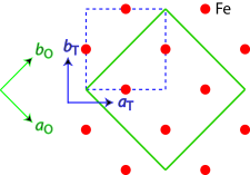 (Color online) Relationships between the basal plane