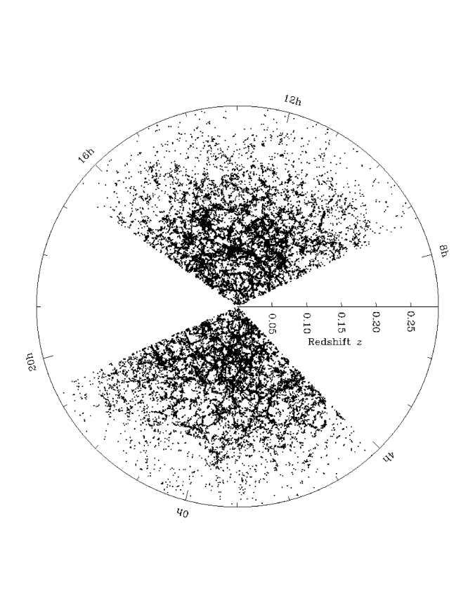 The distribution of galaxies in the SDSS main galaxy sample. Only galaxies within