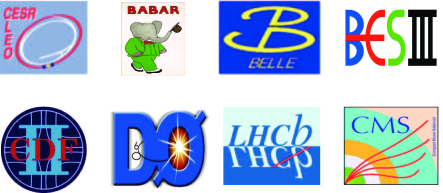(Color online) The logos of the experimental collaborations which contributed to the observation of the charmonium-like states.