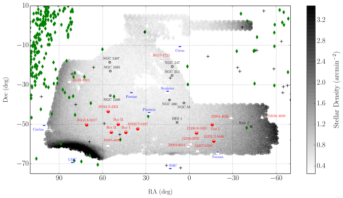 Cartesian projection of the density of stars observed in both