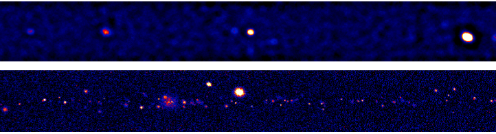 Simulation of a sky survey conducted with a future atmospheric Cherenkov telescope. The top panel gives a map of the inner Galaxy as actually measured with H.E.S.S. during its sky survey. The bottom panel shows a simulated sky map that would be observed with a future atmospheric Cherenkov telescope ten times as sensitive as are H.E.S.S., MAGIC, or VERITAS.
