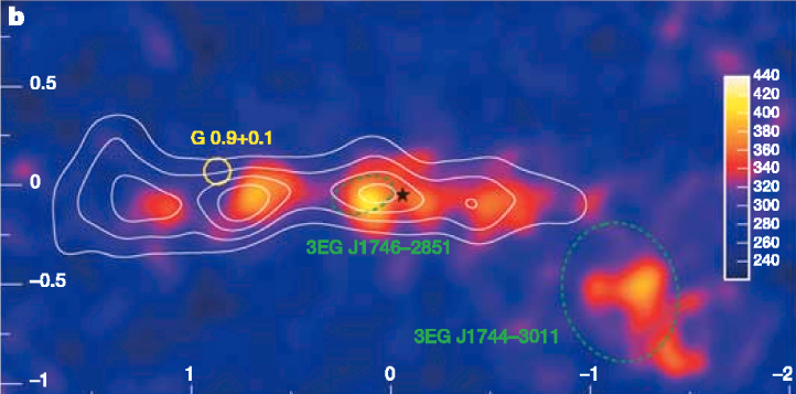 H.E.S.S. gamma-ray count map after subtraction of two bright point sources. The white contour lines indicate the column density of molecular gas traced by CS line emission.