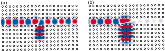 (Color online) Electric field distributions in a photonic crystal for (a) high and (b) low transmission states. Red and blue colors represent large positive or negative electric fields, respectively. The same color scale is used for both panels. The black circles indicate the positions of the dielectric rods. From