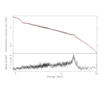 Photon count (in black) and fit without the iron line (in red) of MGC-6-30-15. From